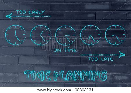 Time Planning And Creating Schedules: Early, Late And On Time Clocks