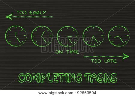 Completing Tasks And Creating Schedules: Early, Late And On Time Clocks