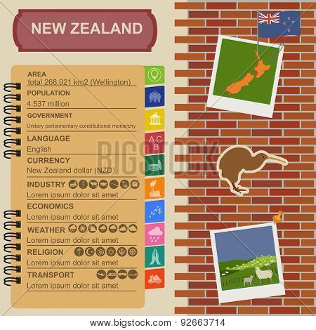 New Zealand  infographics, statistical data, sights