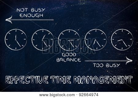 Effective Time Management At Work: Too Busy Or Not Enough