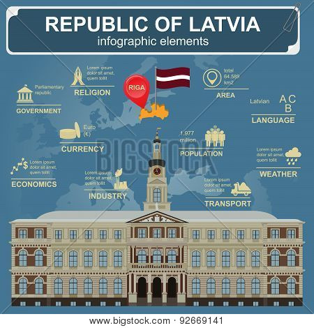 Latvia infographics, statistical data, sights