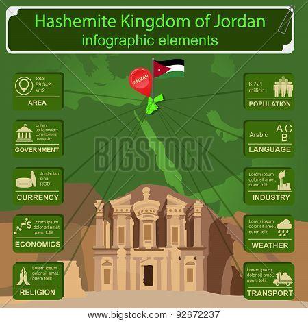 Jordan  infographics, statistical data, sights