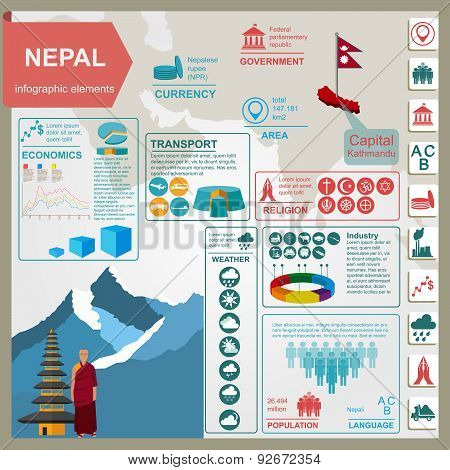 Nepal  infographics, statistical data, sights