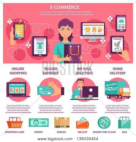 E-commerce infographic flat set with payment and delivery symbols vector illustration