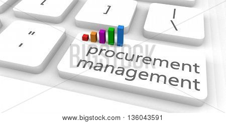 Procurement Management as a Fast and Easy Website Concept 3d Illustration Render