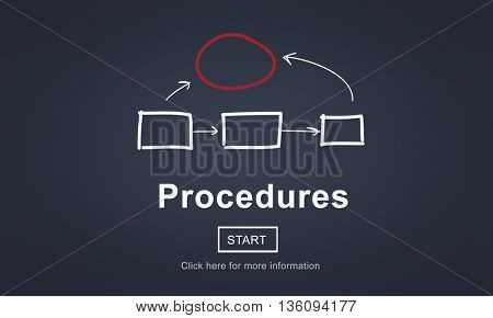 Procedures Process System Steps Concept