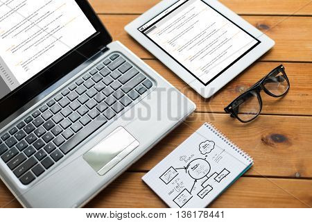 business, programming and technology concept - close up of on laptop computer, tablet pc, notebook and eyeglasses with scheme and coding on wooden table