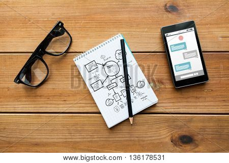 education, business, communication and technology concept - close up of scheme drawing in notepad with pencil, with messenger on smartphone and eyeglasses on wooden table