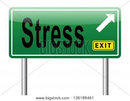 Stress Disorder