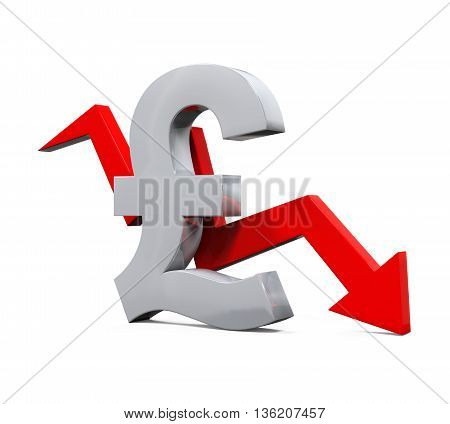 Great Britain Pound Symbol and Red Arrow isolated on white background. 3D render
