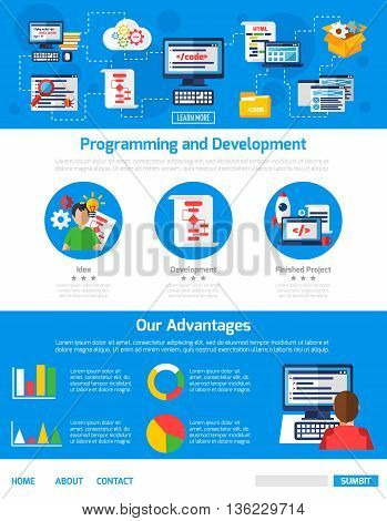 Programming and app development advertising template for website with contact information and elements of working process from idea to finished project flat vector illustration