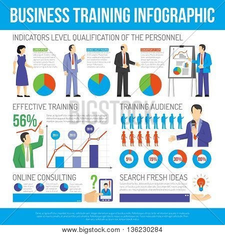Effective business training programs webinars and consulting services flat infographic poster with statistic diagrams presentation vector illustration