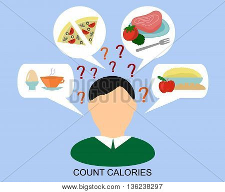 male silhouette with a day diet and question marks and the words to Count calories