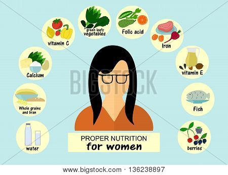 Proper nutrition with a woman wearing glasses and surrounded by necessary food