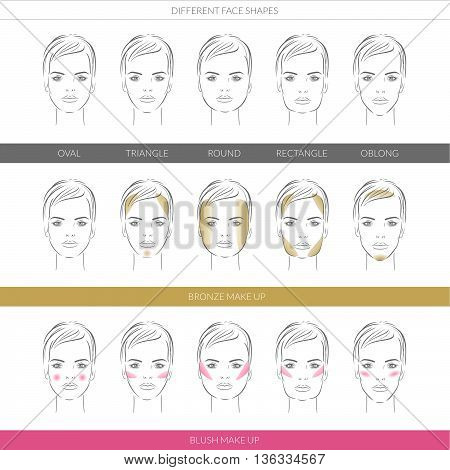 Different types of face and best makeup for your face shape - vector