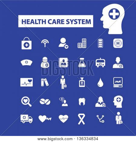 health care system icons