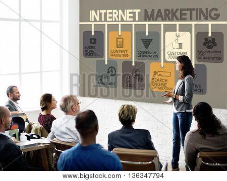 Internet Marketing Advertising Digital Online Concept