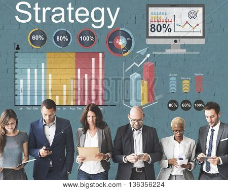 Strategy Target Vision Mission Marketing Concept