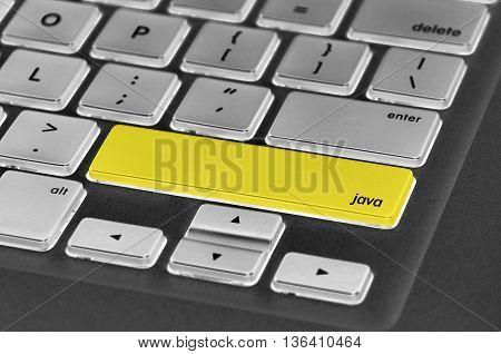 The Computer Keyboard Button Written Word Java
