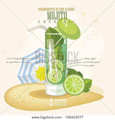Vector illustration of popular alcoholic cocktail. Mojito club alcohol shot.
