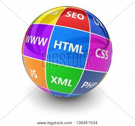 Website Internet and digital media development concept with programming languages sign on a colorful globe 3d illustration on white background.