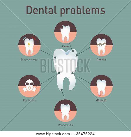 Tooth disease. Medical vector infografics. Dental problems