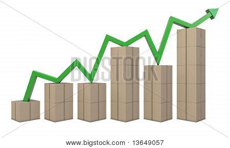 Cardboard boxes chart