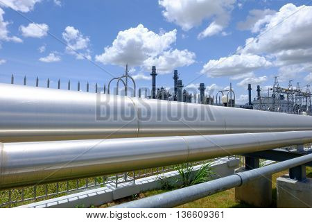 High pressure pipeline for gas transport of factory