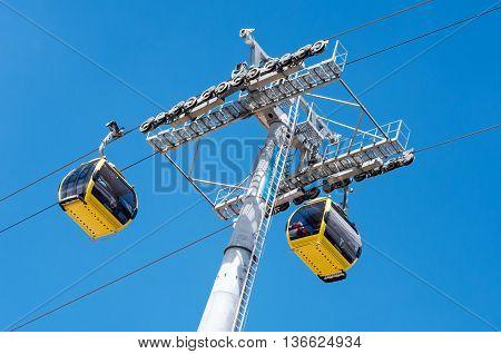 Cable Cars In  La Paz.bolivia