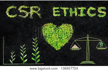 Ethics. CSR. Corporate social responsibility. Moral behavior in business
