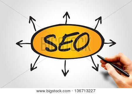 SEO (search engine optimization) arrows direction business concept
