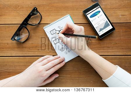 statistics, business, planning and people concept - close up of woman or student drawing scheme in notepad with pencil and eyeglasses with charts on smartphone on wooden table
