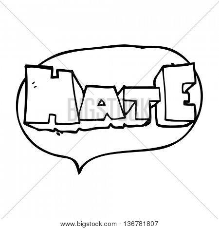 freehand drawn speech bubble cartoon word Hate