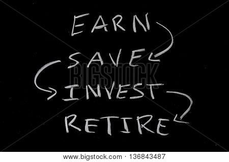retirement concept - earn, save invest, retire