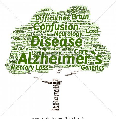 Vector concept conceptual Alzheimer`s disease symtoms abstract tree word cloud isolated on background