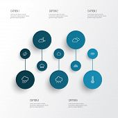 Weather Icons Line Style Set With Moonshine, Snowfall, Thermometer And Other Rain Elements. Isolated poster