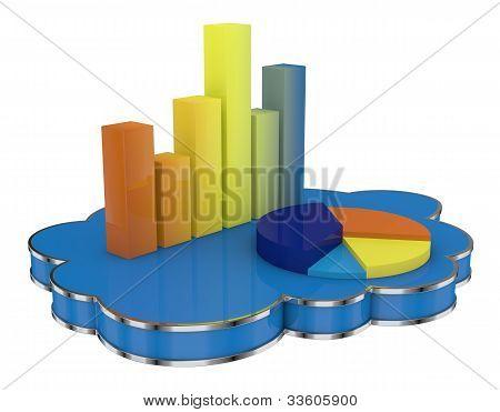 Modern Financial Analisys