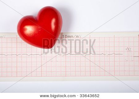 Red Heart And Cardiogram