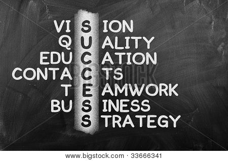 Success  Acronym