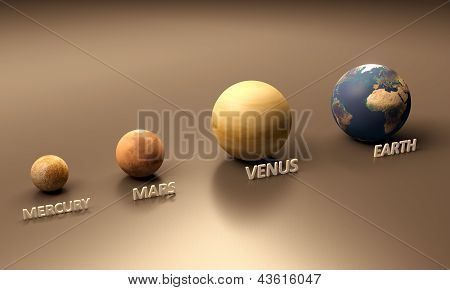 Planets Mercury Mars Venus And Earth