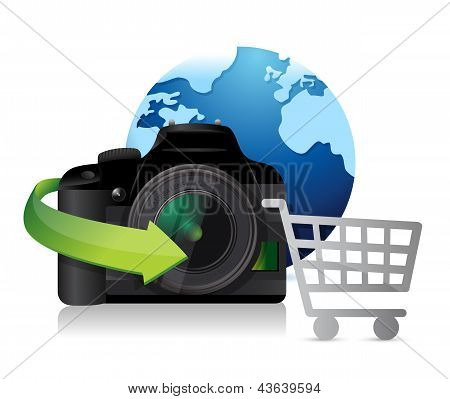 Printer International Shopping Concept