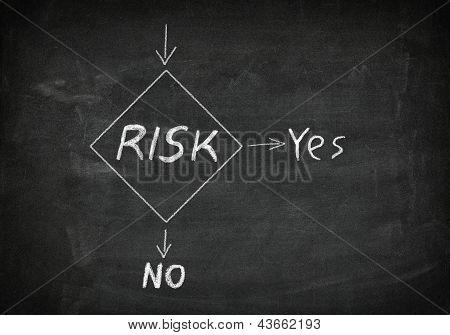 Blackboard Risk Management