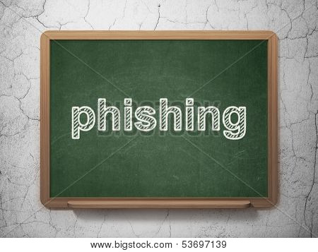 Privacy concept: Phishing on chalkboard background