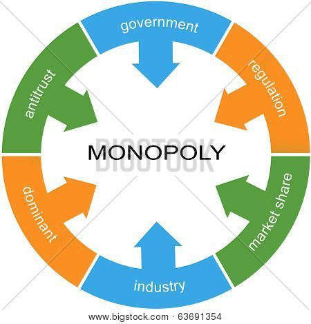 Monopoly Word Circle Concept