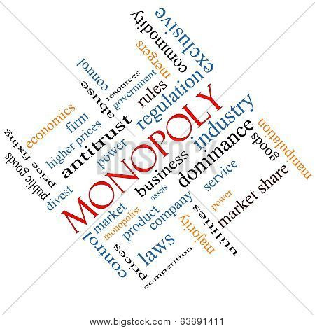 Monopoly Word Cloud Concept Angled