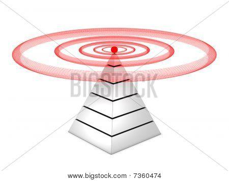 Abstract signal sender