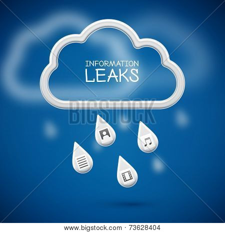 Information Leaks