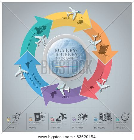 Business Journey With Global Arrow Airline Continent Diagram