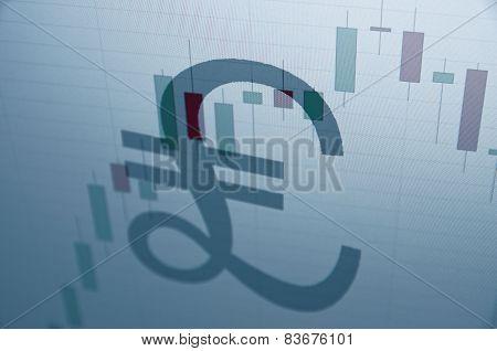 Pound sign. Financial concept.
