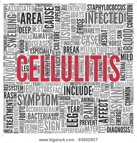 Close up CELLULITIS Text at the Center of Word Tag Cloud on White Background.